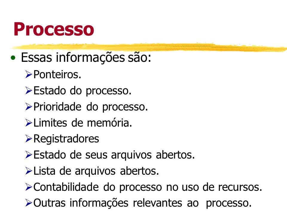 Processo Essas informações são: Ponteiros. Estado do processo.