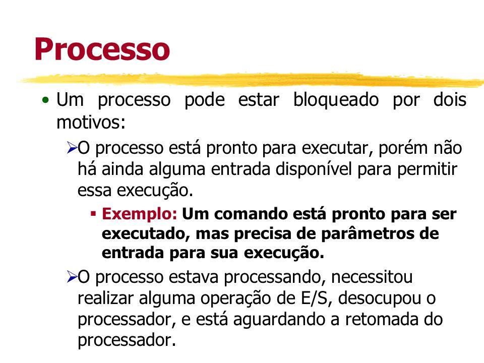 Processo Um processo pode estar bloqueado por dois motivos:
