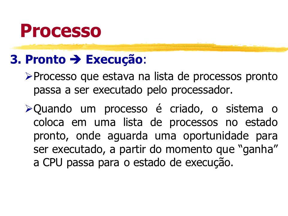 Processo 3. Pronto  Execução: