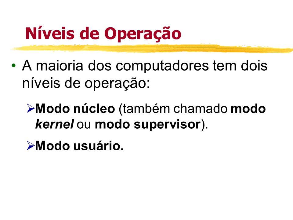 Níveis de Operação A maioria dos computadores tem dois níveis de operação: Modo núcleo (também chamado modo kernel ou modo supervisor).