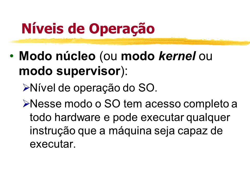 Níveis de Operação Modo núcleo (ou modo kernel ou modo supervisor):