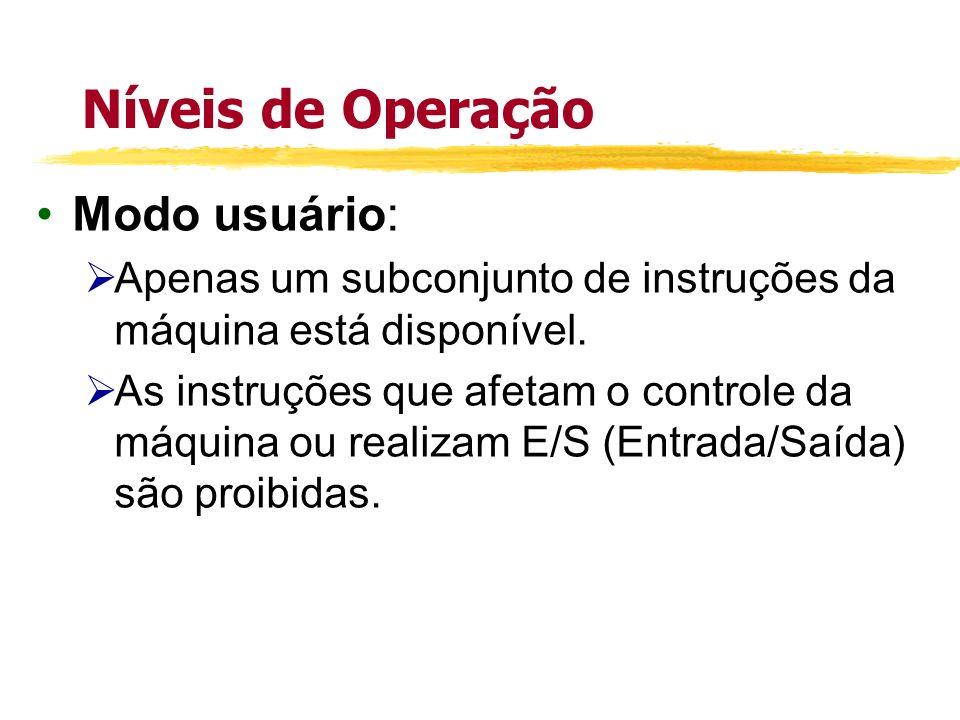 Níveis de Operação Modo usuário: