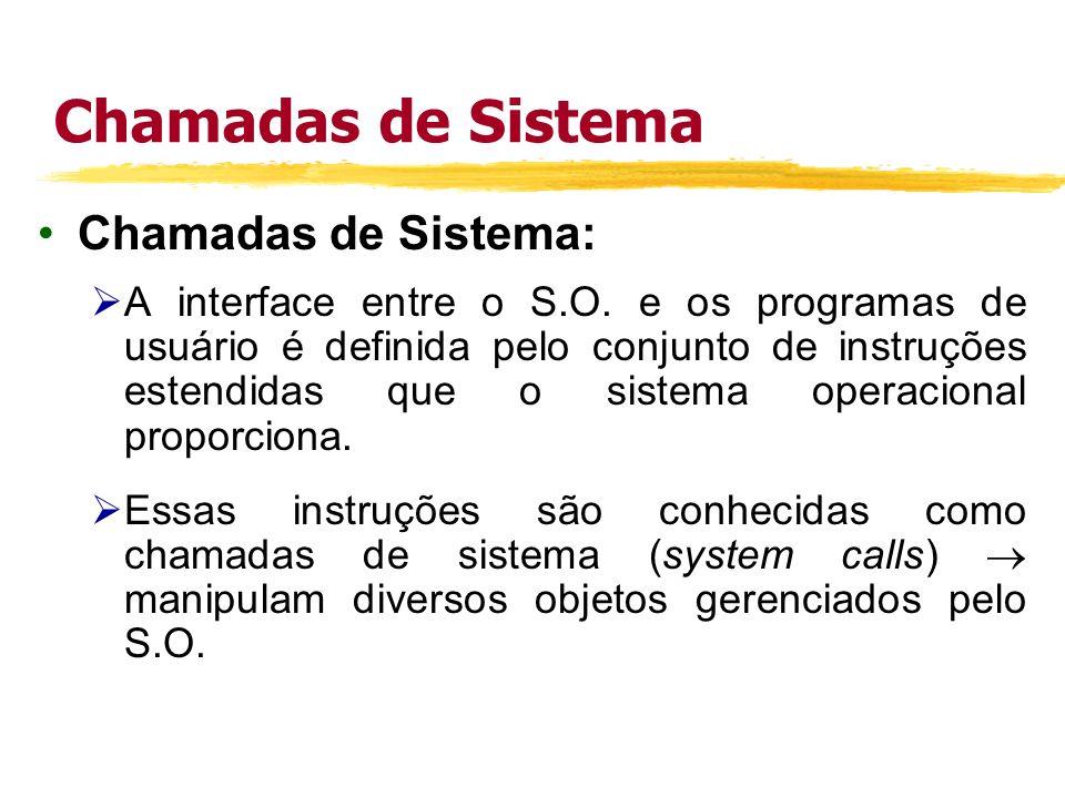 Chamadas de Sistema Chamadas de Sistema: