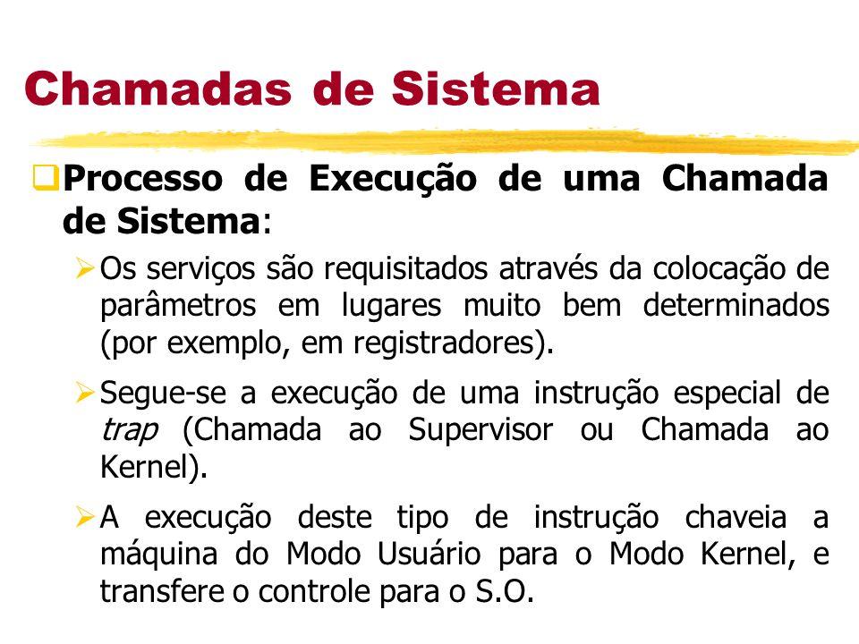 Chamadas de Sistema Processo de Execução de uma Chamada de Sistema:
