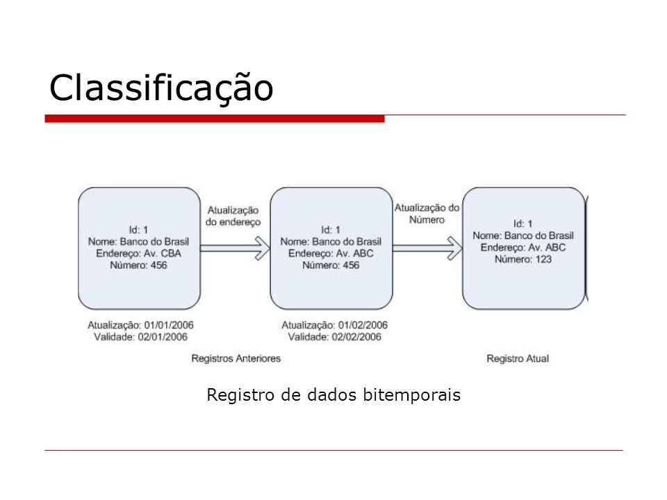 Registro de dados bitemporais
