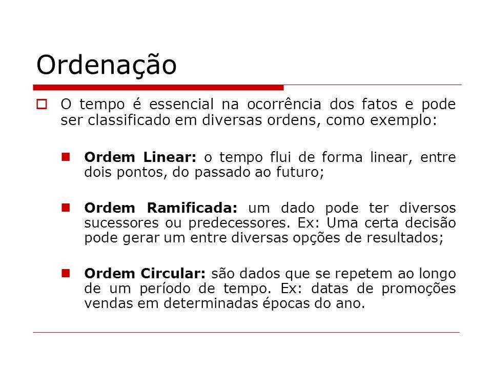 Ordenação O tempo é essencial na ocorrência dos fatos e pode ser classificado em diversas ordens, como exemplo: