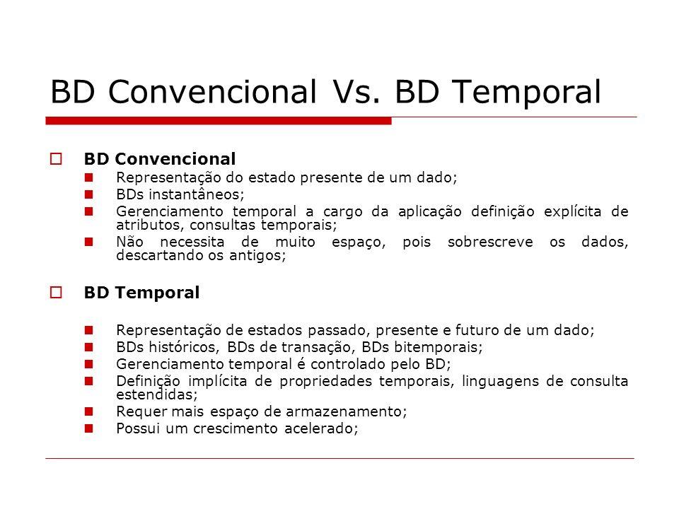 BD Convencional Vs. BD Temporal
