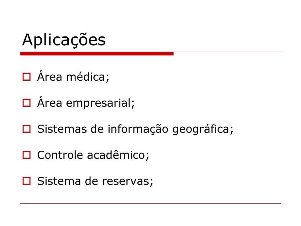 Aplicações Área médica; Área empresarial;