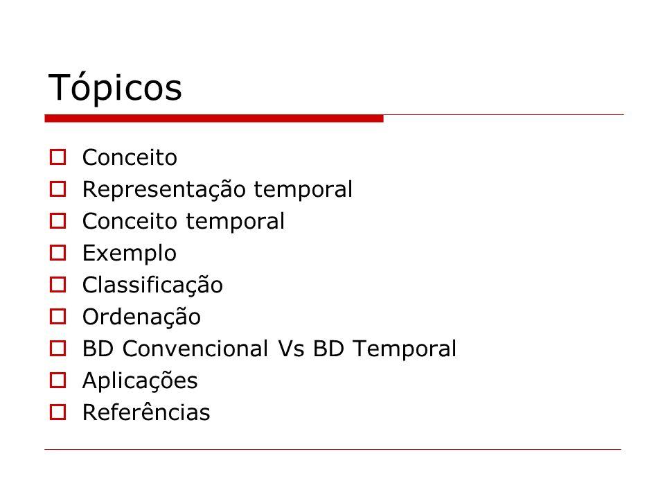 Tópicos Conceito Representação temporal Conceito temporal Exemplo