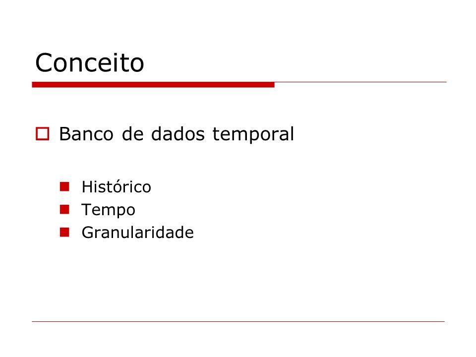 Conceito Banco de dados temporal Histórico Tempo Granularidade