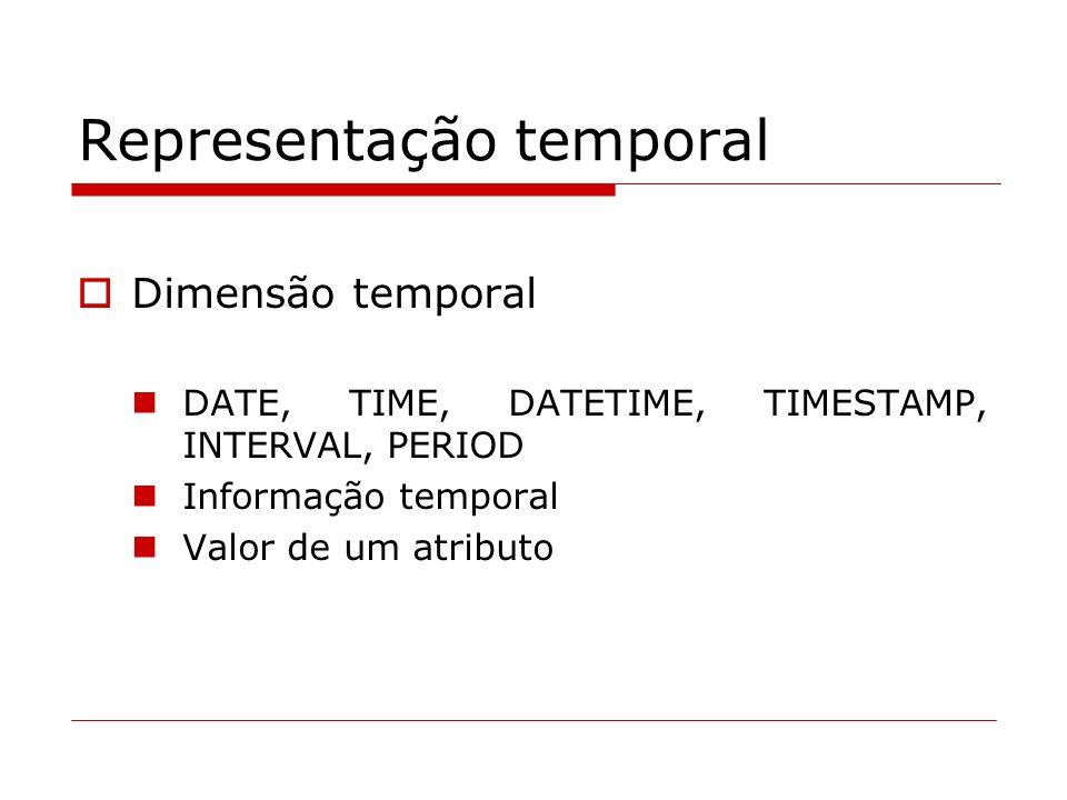 Representação temporal