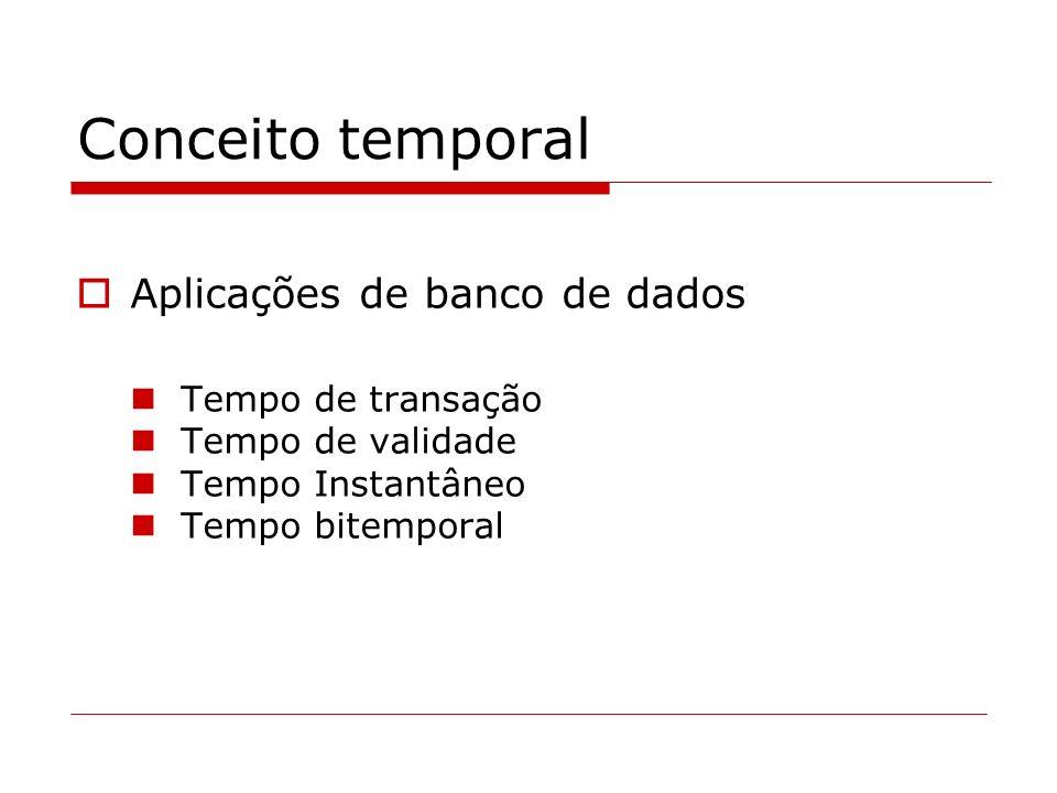 Conceito temporal Aplicações de banco de dados Tempo de transação