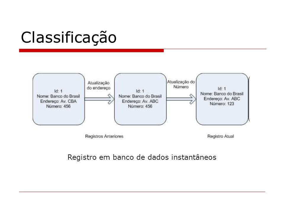 Registro em banco de dados instantâneos