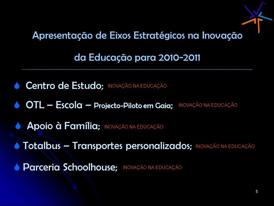 Apresentação de Eixos Estratégicos na Inovação