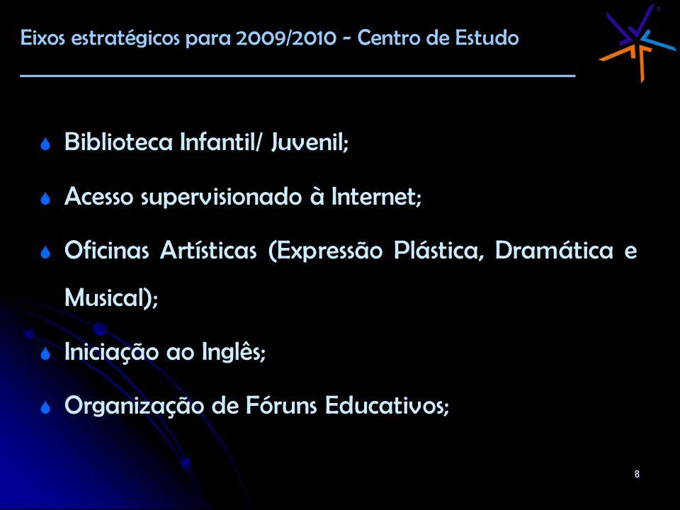 Biblioteca Infantil/ Juvenil; Acesso supervisionado à Internet;