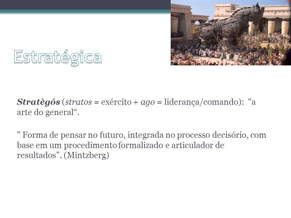 EstratégicaStratègós (stratos = exército + ago = liderança/comando): a arte do general .