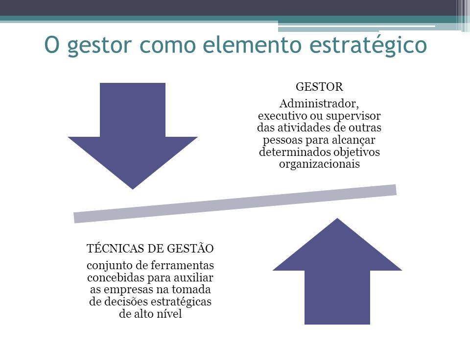 O gestor como elemento estratégico