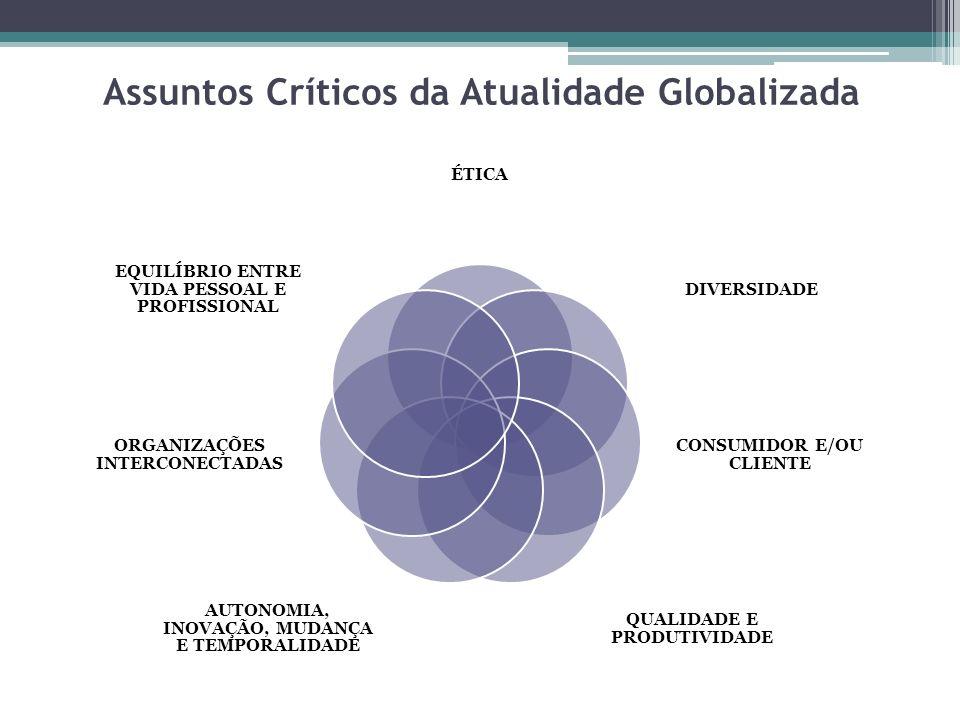 Assuntos Críticos da Atualidade Globalizada