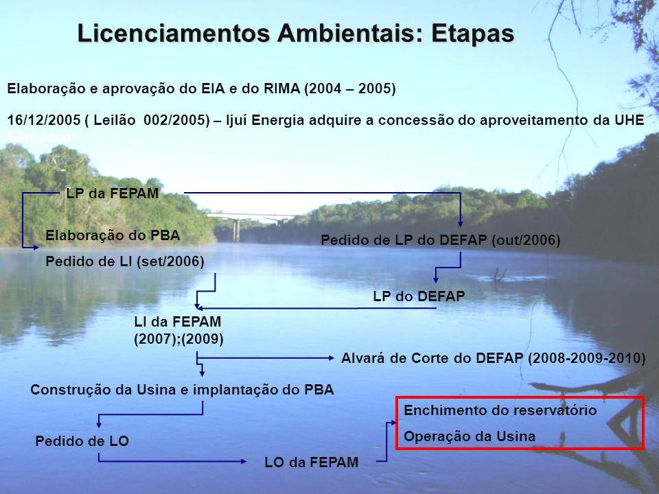Licenciamentos Ambientais: Etapas