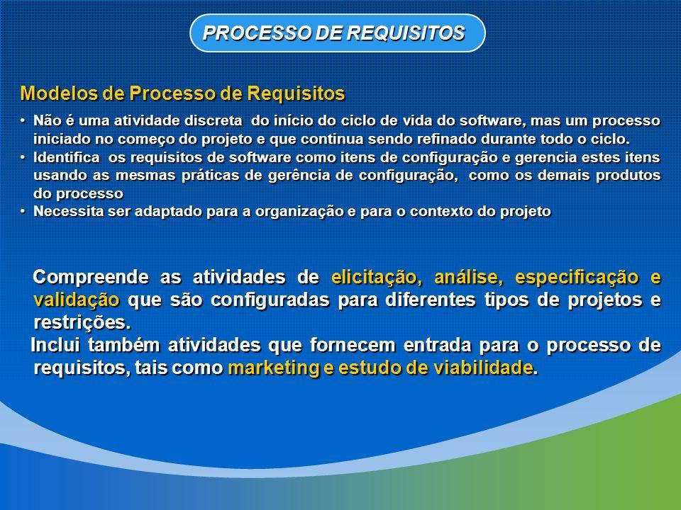 PROCESSO DE REQUISITOS