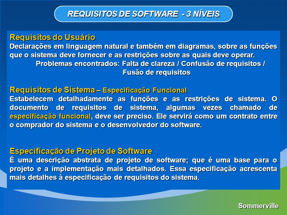 REQUISITOS DE SOFTWARE - 3 NÍVEIS