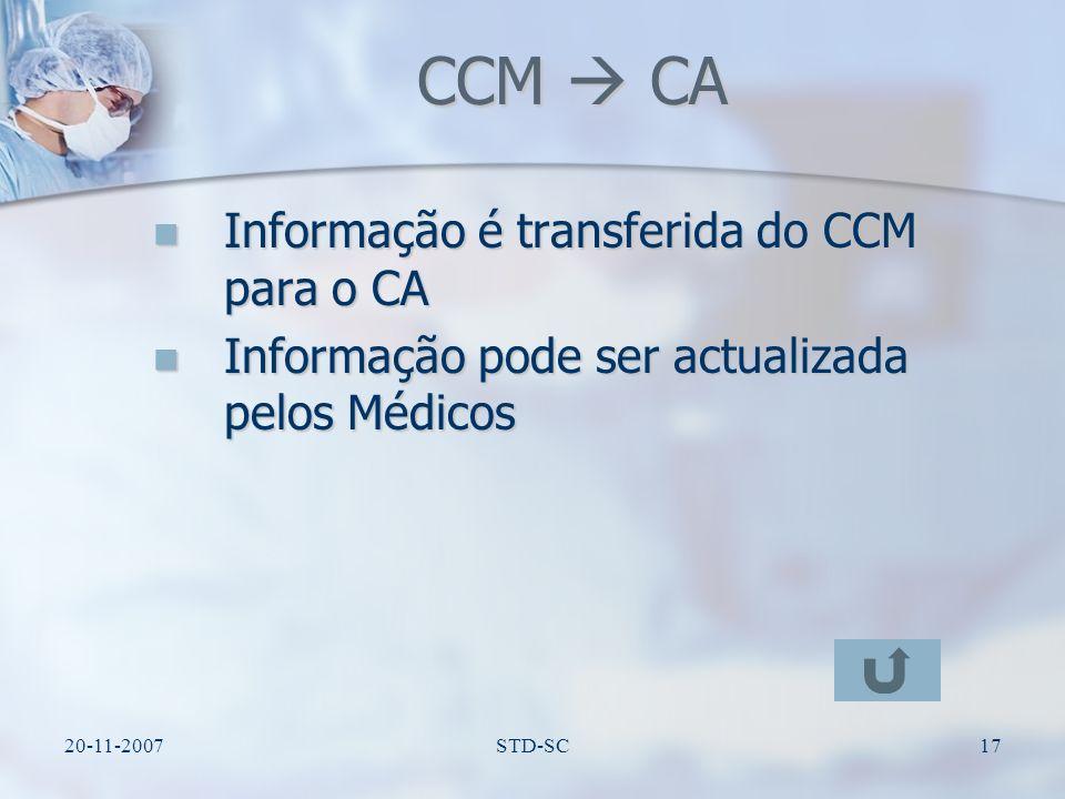 CCM  CA Informação é transferida do CCM para o CA
