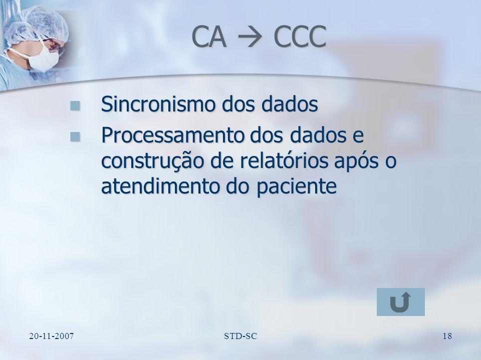 CA  CCC Sincronismo dos dados