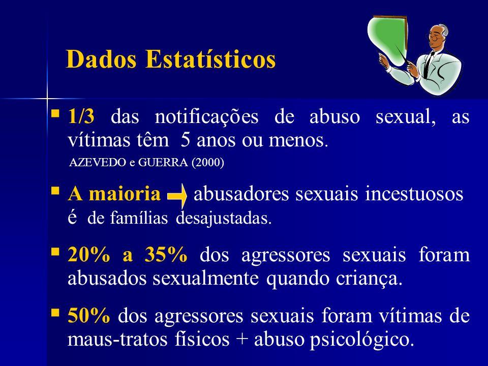 Dados Estatísticos1/3 das notificações de abuso sexual, as vítimas têm 5 anos ou menos. AZEVEDO e GUERRA (2000)