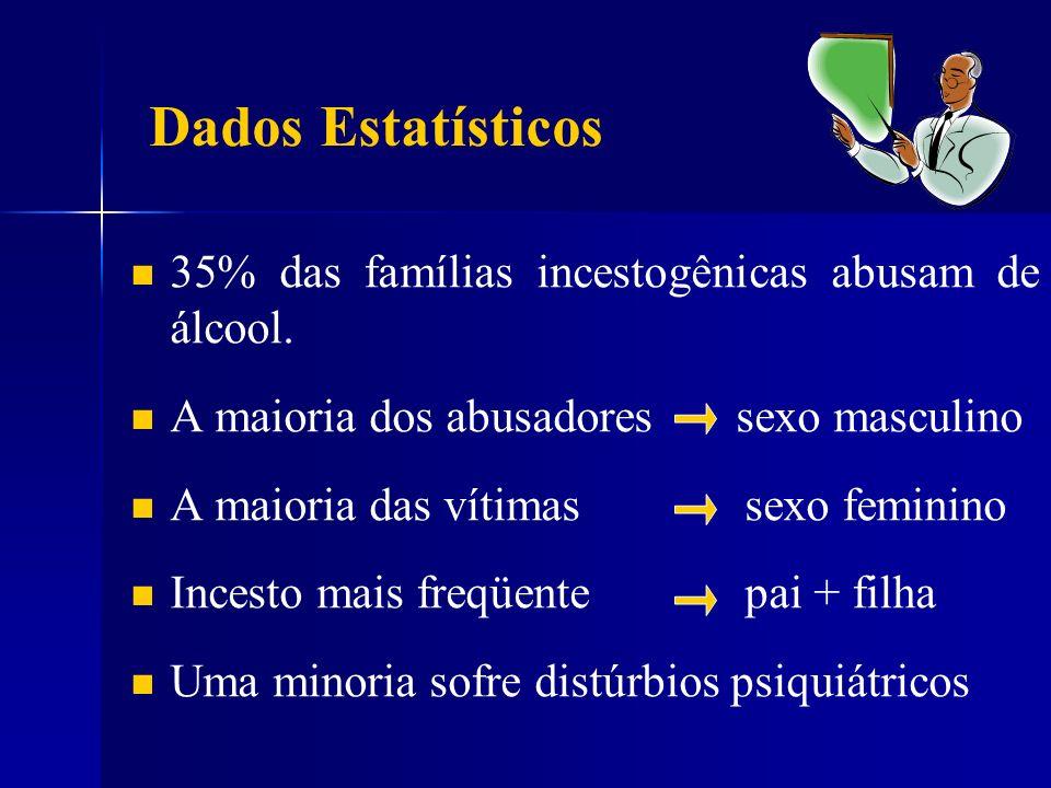 Dados Estatísticos 35% das famílias incestogênicas abusam de álcool.
