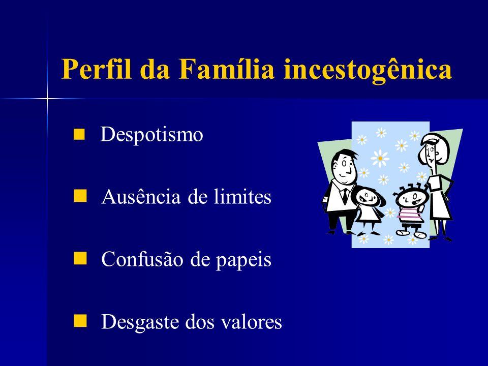 Perfil da Família incestogênica