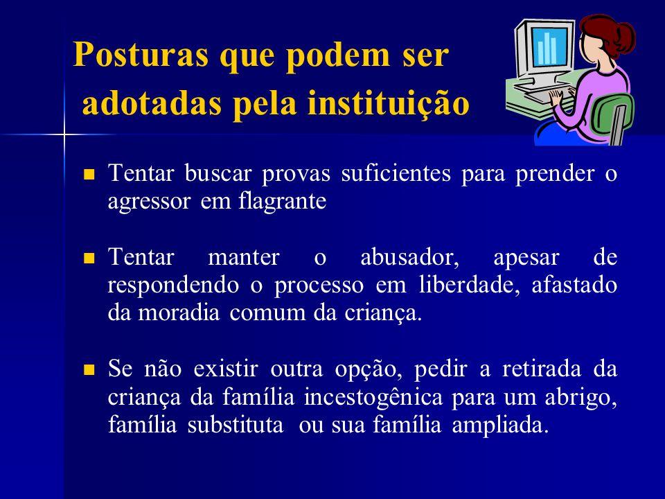 Posturas que podem ser adotadas pela instituição