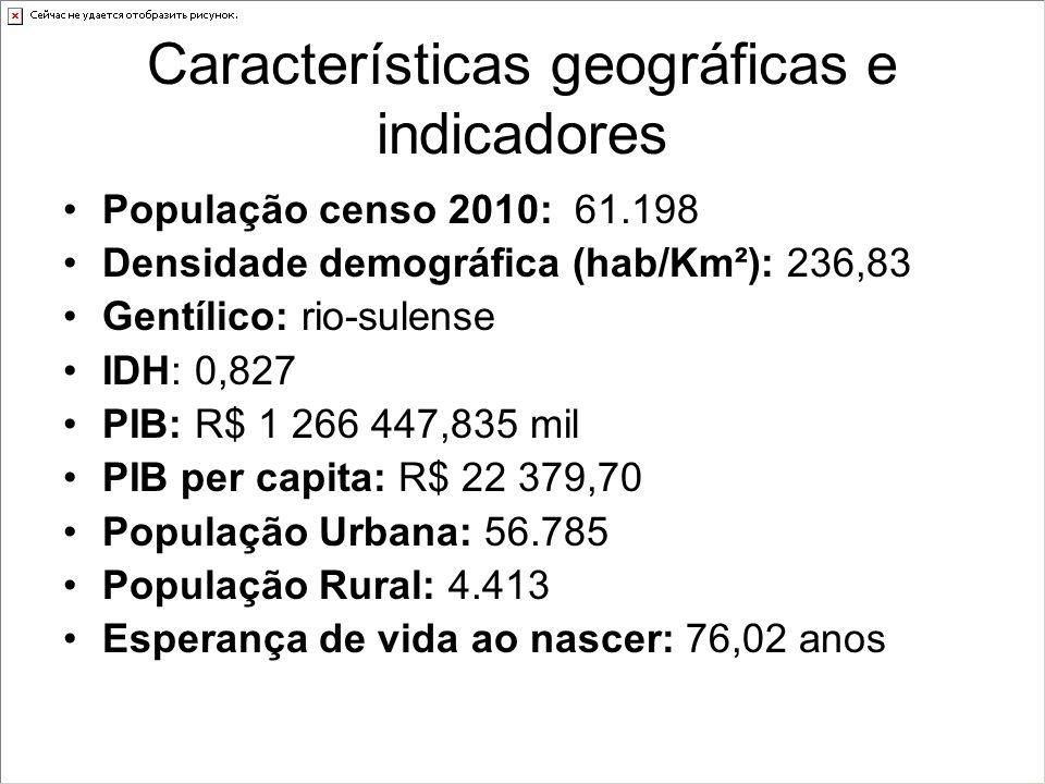 Características geográficas e indicadores