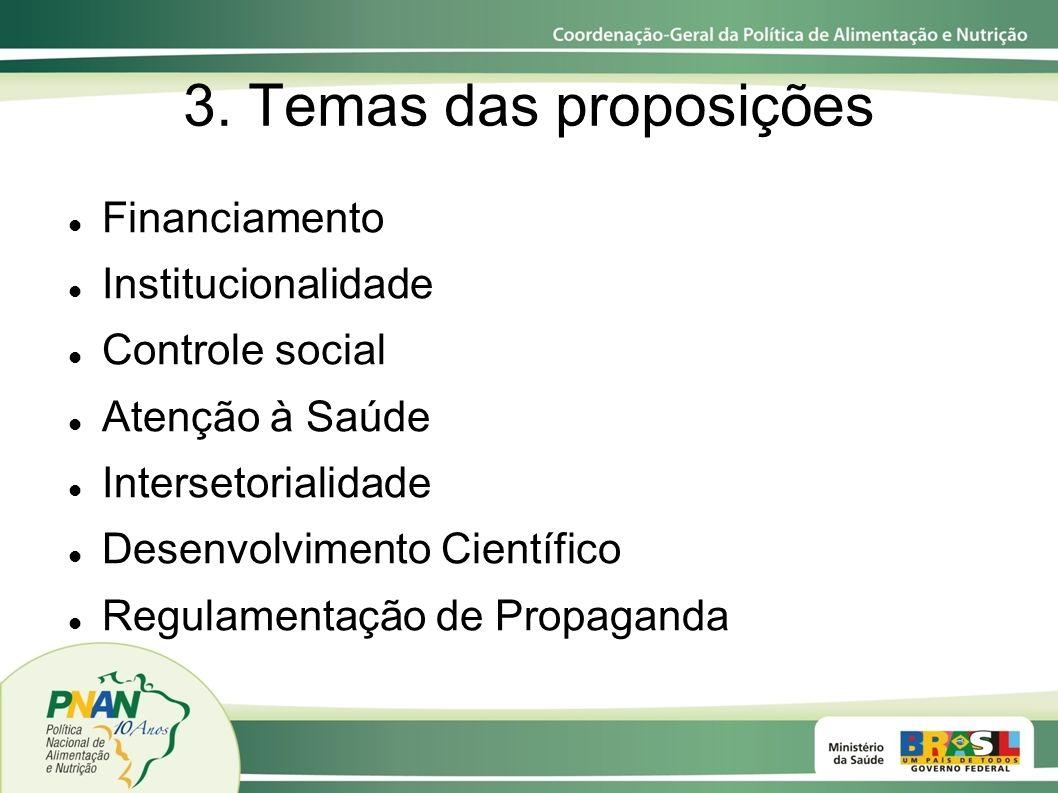 3. Temas das proposições Financiamento Institucionalidade