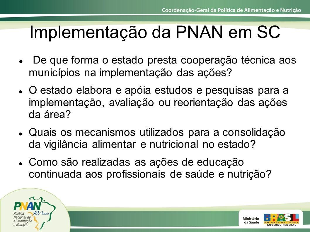 Implementação da PNAN em SC