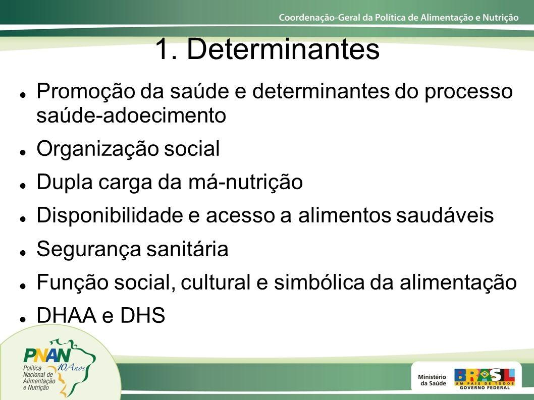 1. Determinantes Promoção da saúde e determinantes do processo saúde-adoecimento. Organização social.