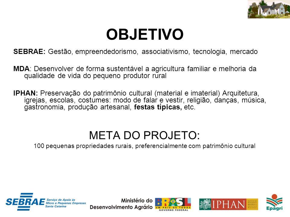 OBJETIVO META DO PROJETO: