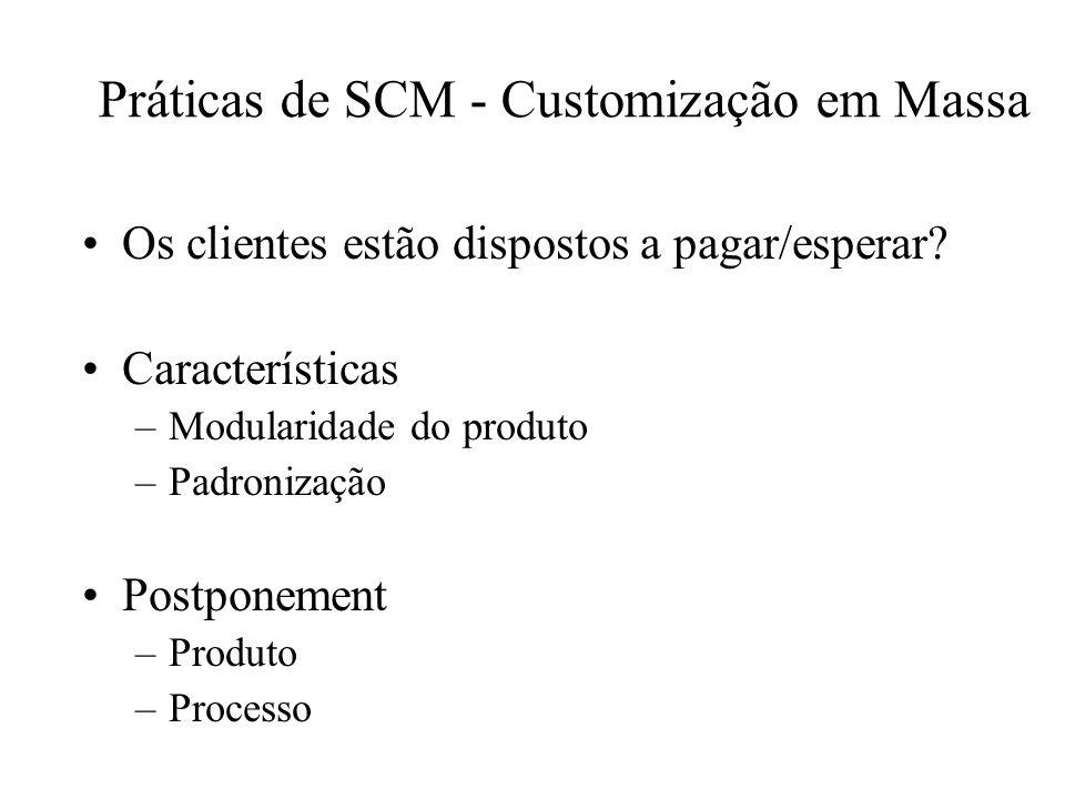 Práticas de SCM - Customização em Massa