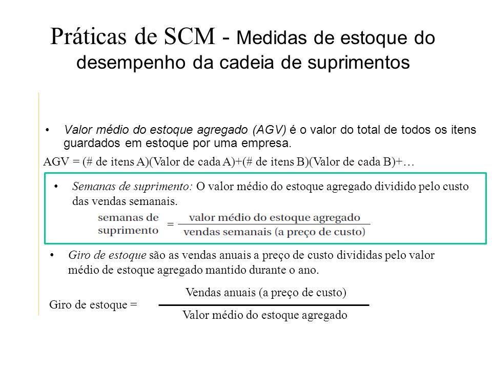 Práticas de SCM - Medidas de estoque do desempenho da cadeia de suprimentos