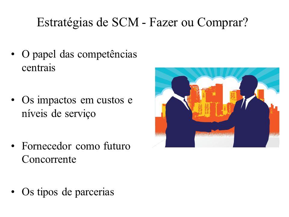 Estratégias de SCM - Fazer ou Comprar