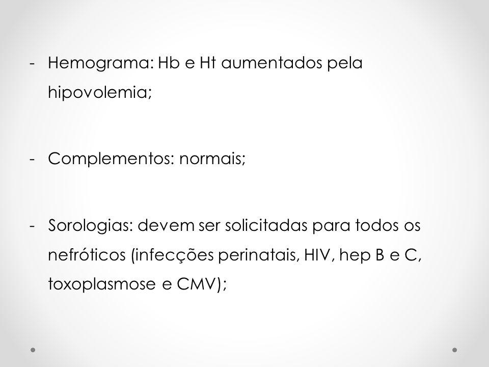 Hemograma: Hb e Ht aumentados pela hipovolemia;