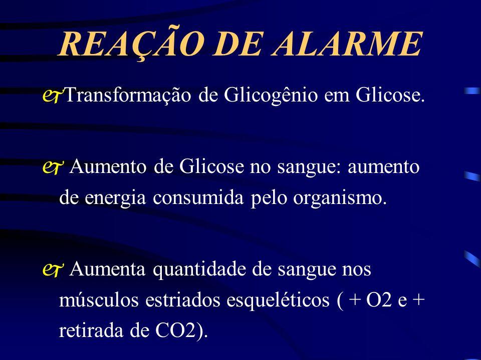 REAÇÃO DE ALARME Transformação de Glicogênio em Glicose.