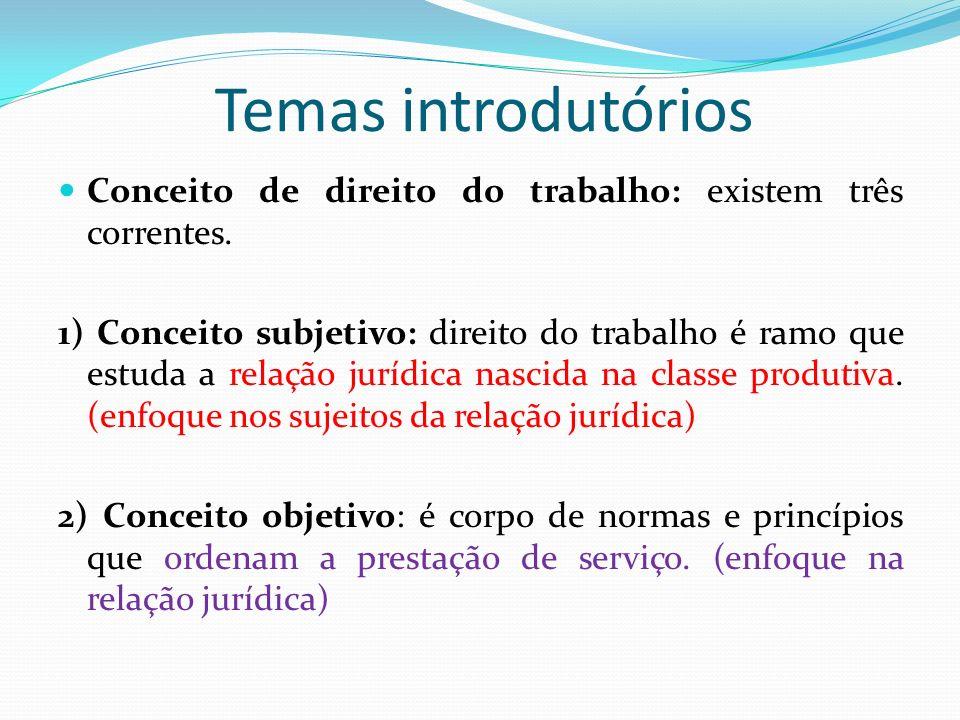 Temas introdutórios Conceito de direito do trabalho: existem três correntes.