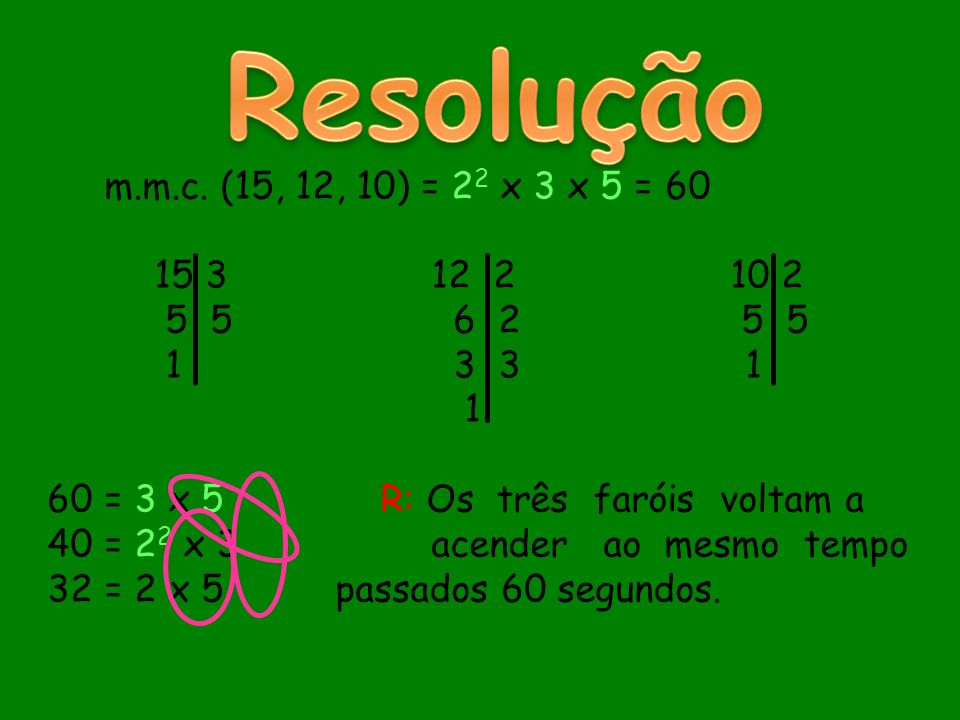 Resolução m.m.c. (15, 12, 10) = 22 x 3 x 5 = 60. 15 3 12 2 10 2. 5 5 6 2 5 5. 1 3 3 1.