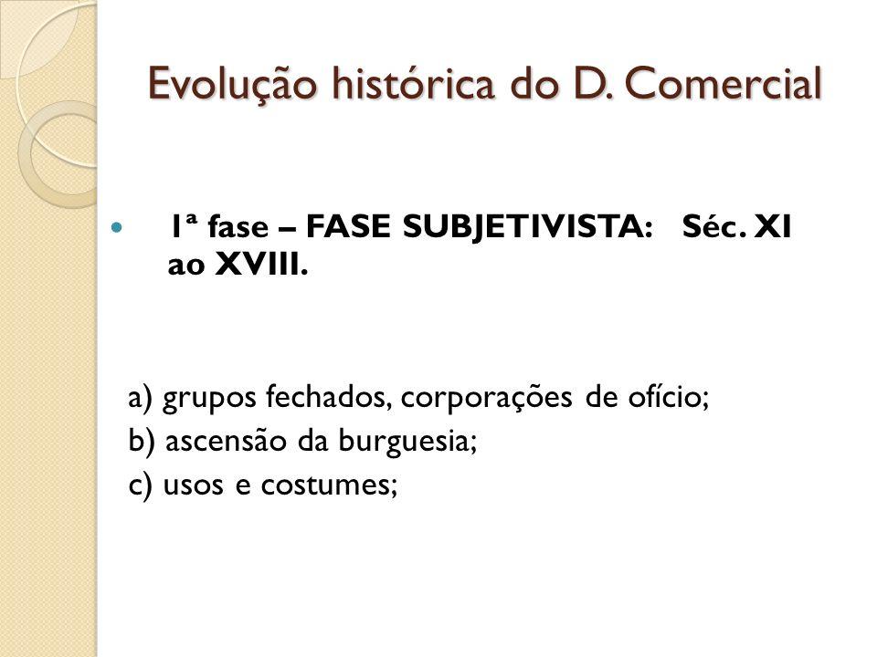 Evolução histórica do D. Comercial