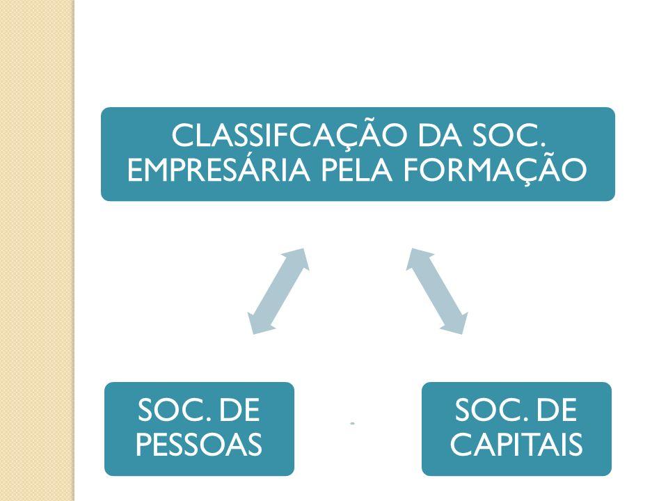 CLASSIFCAÇÃO DA SOC. EMPRESÁRIA PELA FORMAÇÃO