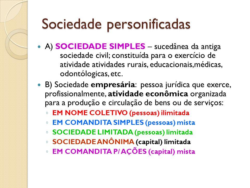 Sociedade personificadas