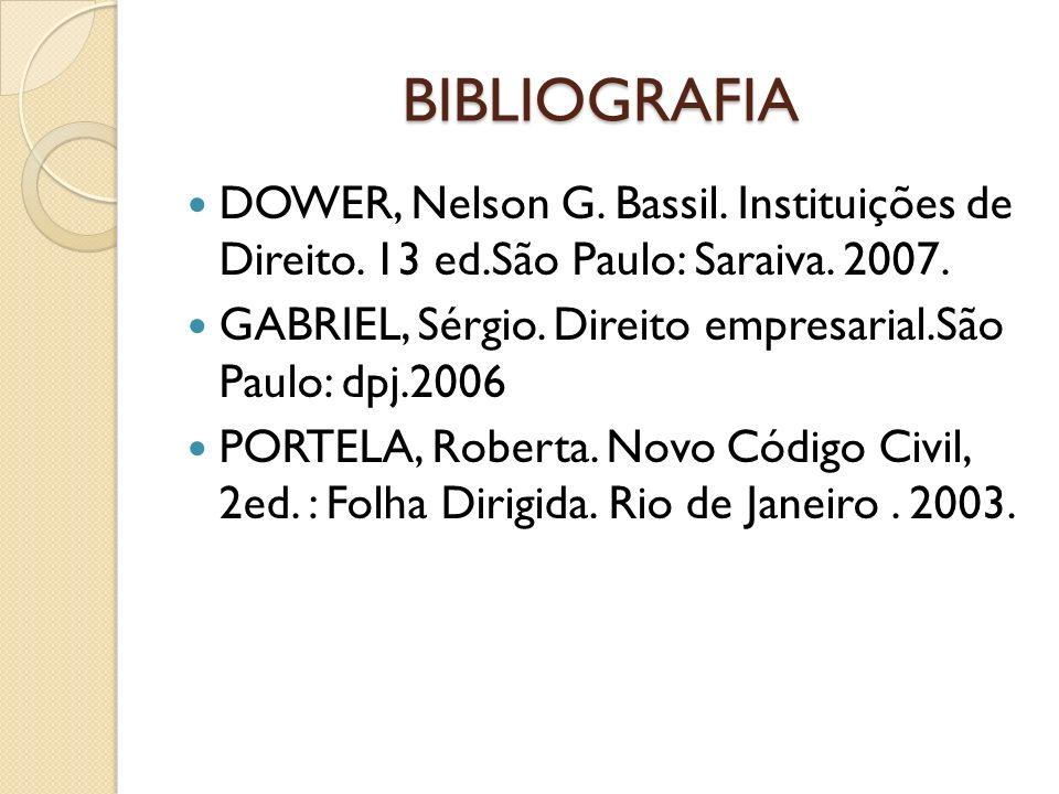BIBLIOGRAFIA DOWER, Nelson G. Bassil. Instituições de Direito. 13 ed.São Paulo: Saraiva. 2007.