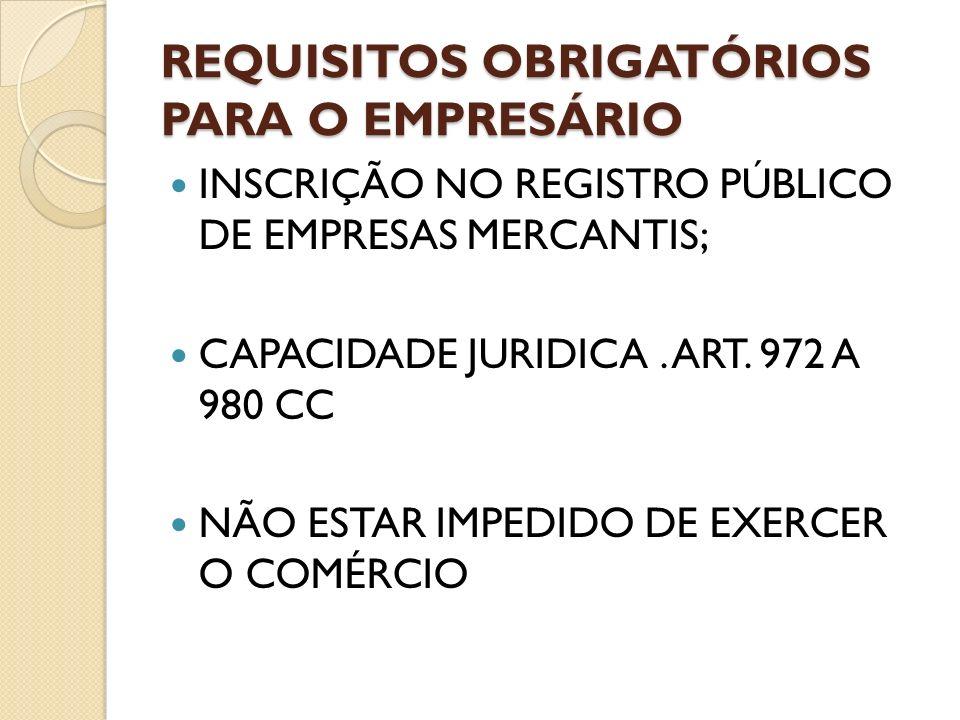 REQUISITOS OBRIGATÓRIOS PARA O EMPRESÁRIO