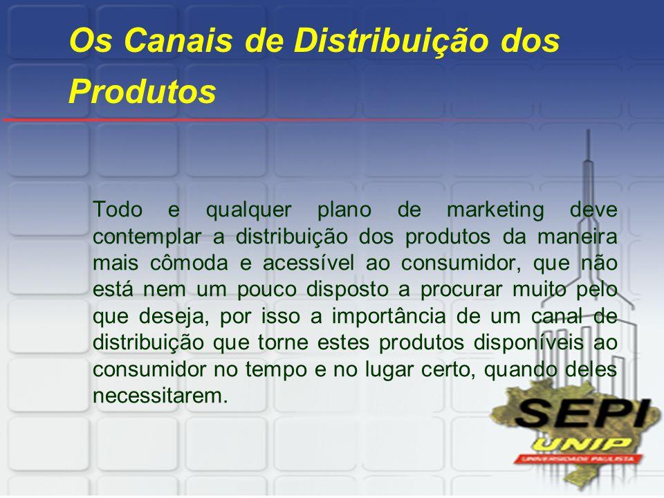 Os Canais de Distribuição dos Produtos
