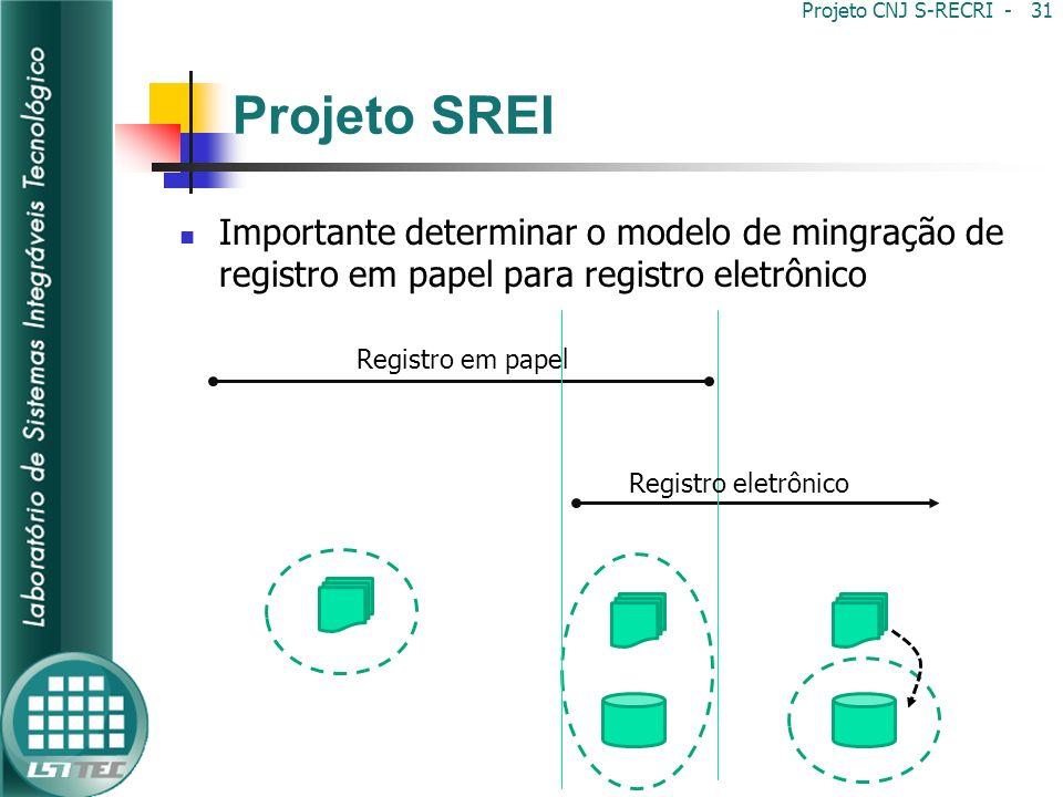 Projeto CNJ S-RECRI - 31Projeto SREI. Importante determinar o modelo de mingração de registro em papel para registro eletrônico.
